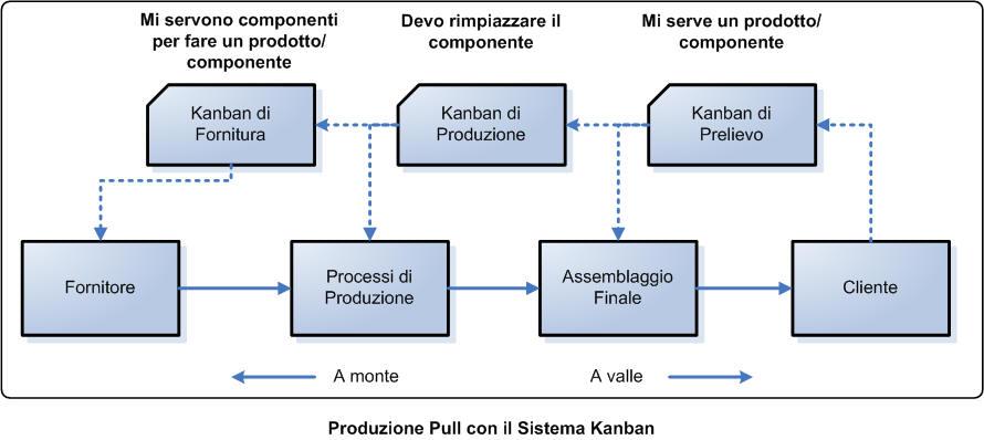 Competenze In Rete Vicenza Ricerca Impiegato A Ufficio Acquisti